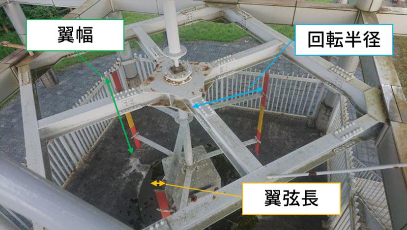富山の展望施設【風の城】の垂直軸風車を本気で考察してみた